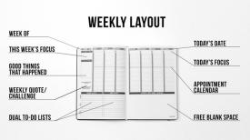 passionplanner-layout