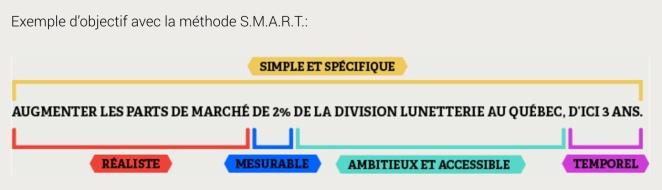 Objectifs SMARTE.jpeg